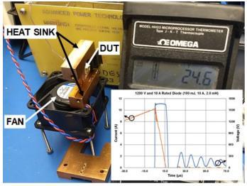 提高 4H-SiC 肖特基二极管和 MOSFET 的雪崩耐受性