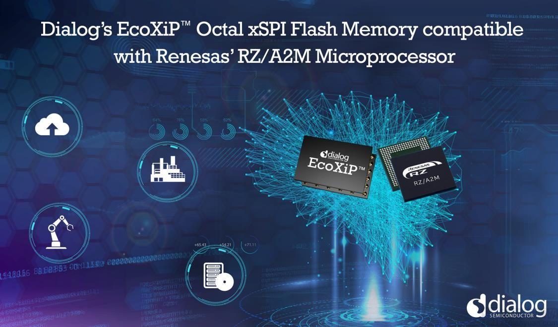 Dialog 宣布其 EcoXiP™ Octal xSPI 闪存兼容瑞萨高性能 RZ/A2M 微处理