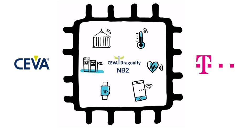 CEVA NB-IoT IP 达到里程碑成就: 获德国电信全面认证