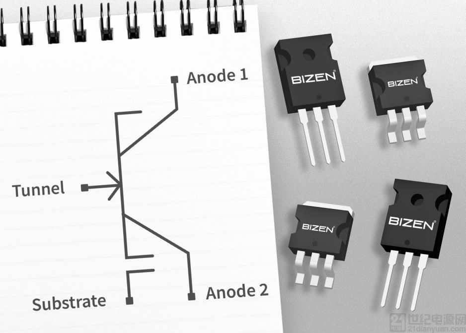 Disruptive Bizen® transistor technology delivers QJT power transistors with WBG-like performance on standard silicon substrates