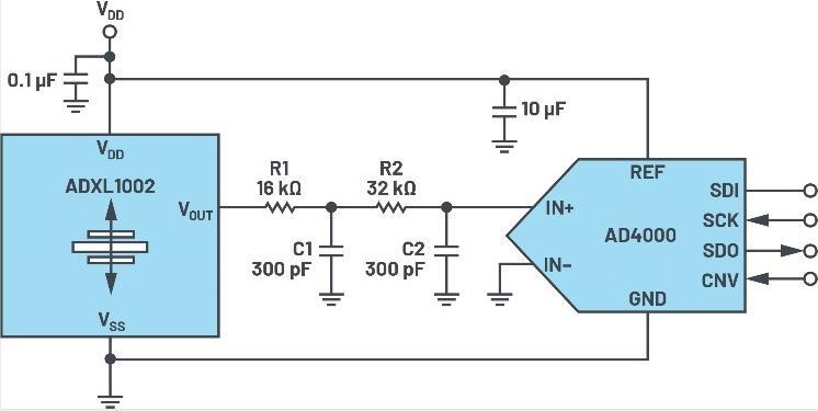 如何建立基于 MEMS 的解决方案,以在状态监控期间实施振动检测