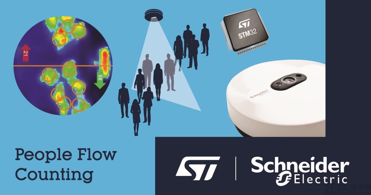 意法半导体携手施耐德电气,揭秘基于 STM32 MCU 的 AI 人流量监测解决方案