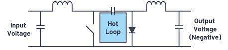 最大限度降低 Ćuk 稳压器的辐射