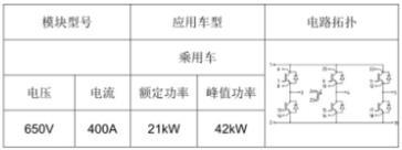 电动车用大功率 IGBT 模块测试解决方案