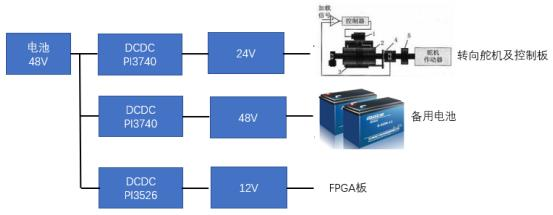 Vicor 电源模块成功应用于安防机器人