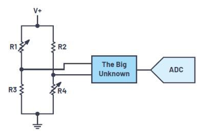 非常见问题:从传感器到 ADC 的危途:工程师应如何做?