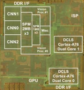 瑞萨官方推出新的 ADAS 和 SoC 处理器技术