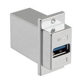 L-com 诺通推出新型 USB 3.0 ECF 系列面板安装转接头/耦合器