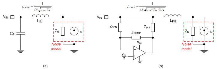 如何通过集成式有源 EMI 滤波器降低 EMI 并缩小电源尺寸