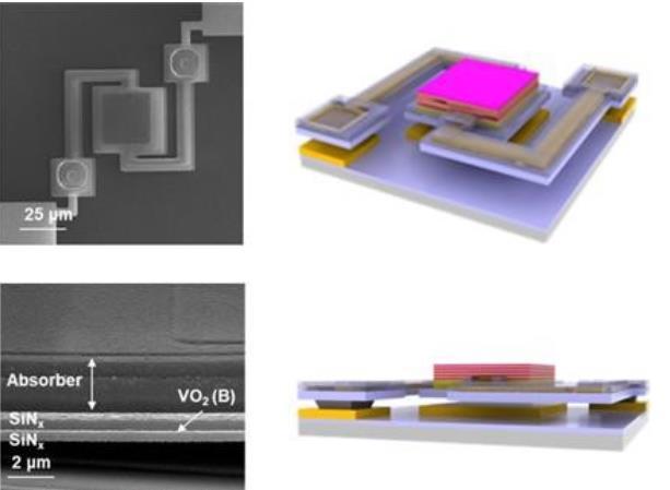 科学家开发出耐高温红外成像传感器,每秒可捕获100帧图像
