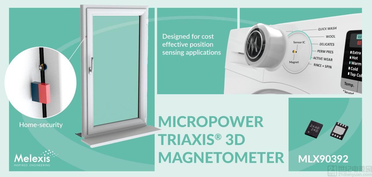 Melexis 推出面向消费类应用的紧凑型低压 3D 磁力计