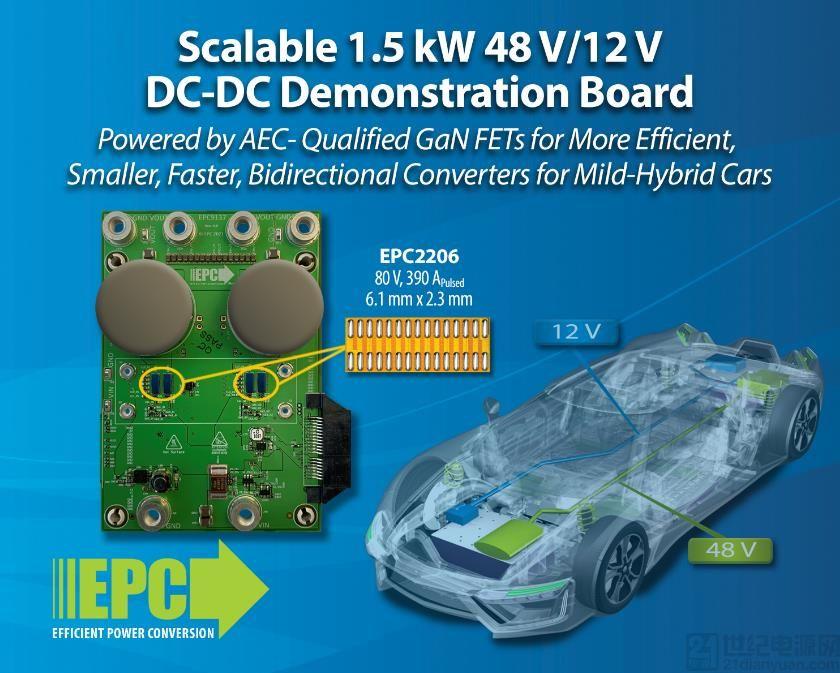 EPC 新推由氮化镓场效应晶体管驱动且可扩展的 1.5 kW 48 V/12 V DC/DC演示板,于轻度混合动力汽车和电池备用装置 实现更高效、更小、更快的双向转换器
