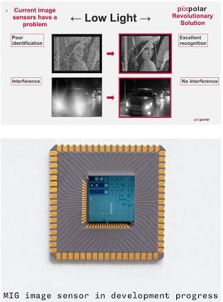 Pixpolar 发布新型 MIG 传感器,提供卓越的微光图像质量