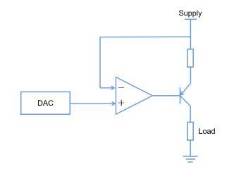浅谈高性能 AO 技术——AD5755 方案解析