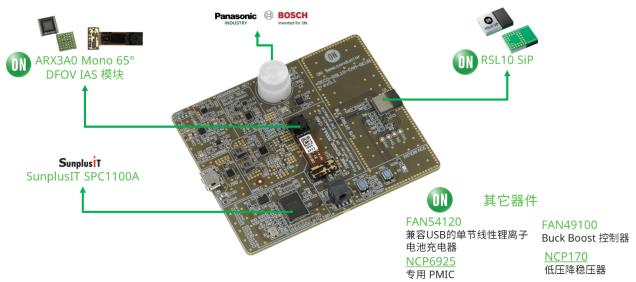 安森美半导体的 RSL10 智能拍摄相机平台实现超低功耗事件触发成像