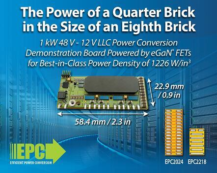 EPC推出超高功率密度1226 W/in³、1 kW的48 V/12 V LLC转换器