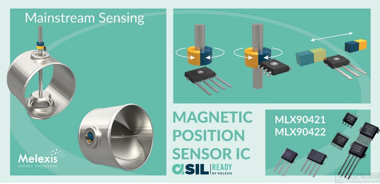 Melexis 推出新款磁位置传感器芯片,荣获 ...