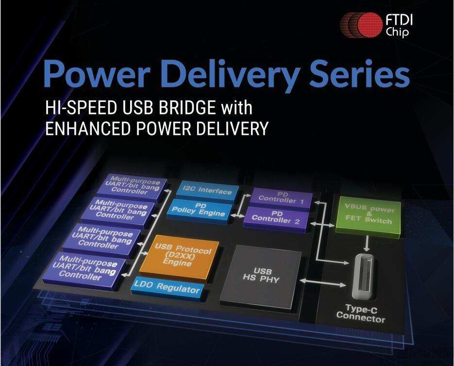 新的提供FTDI USB PD供电能力的单通道接口芯片