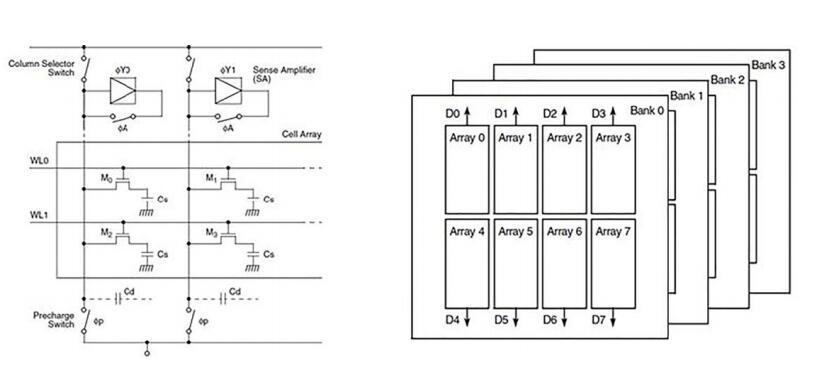 Teledyne e2v的宇航级DDR4的硬件设计指南