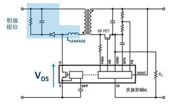 利用氮化镓芯片组实现高效率、超紧凑的反激式电源